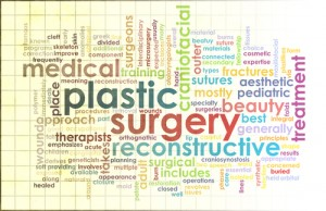 Collage of words about plastic surgery